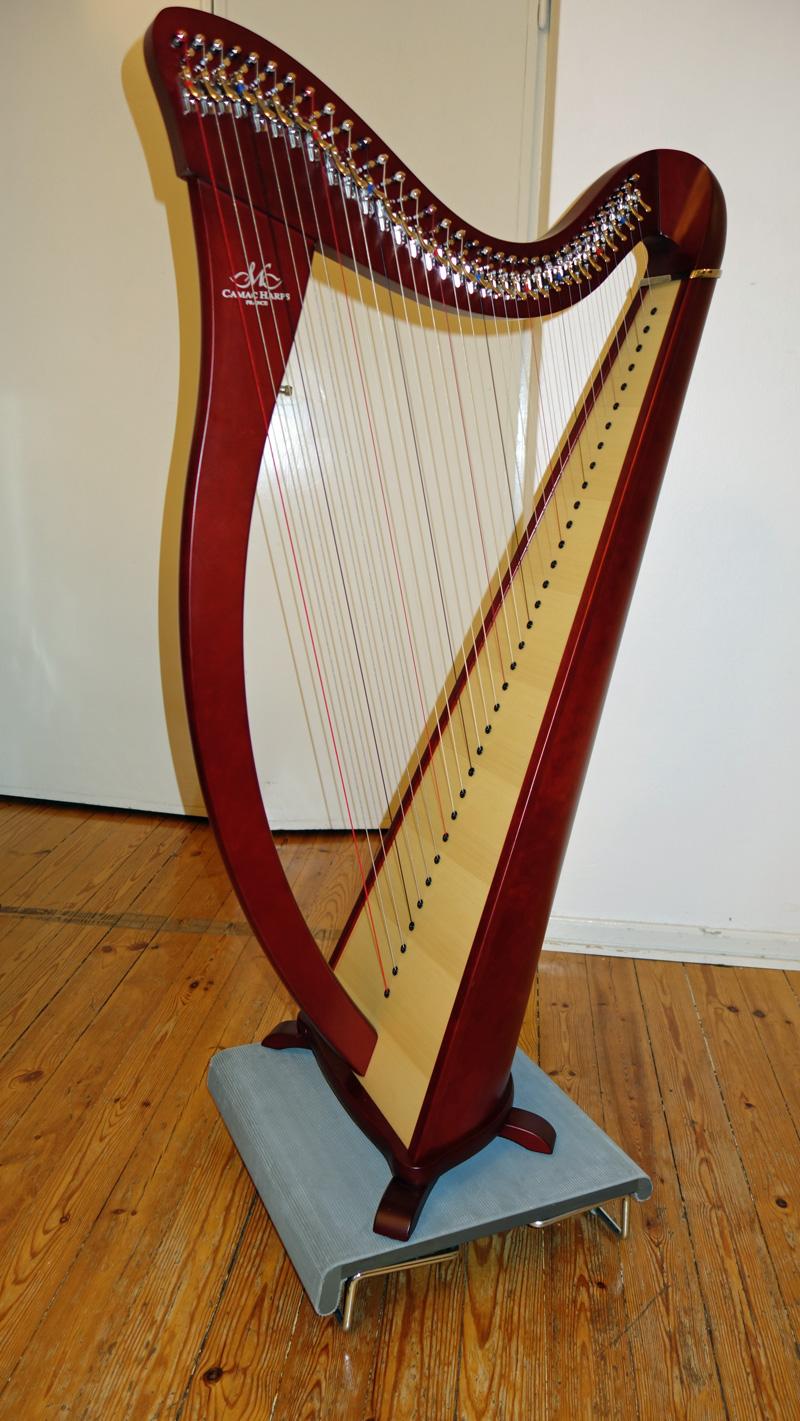 Harppukoroke mallia Martela